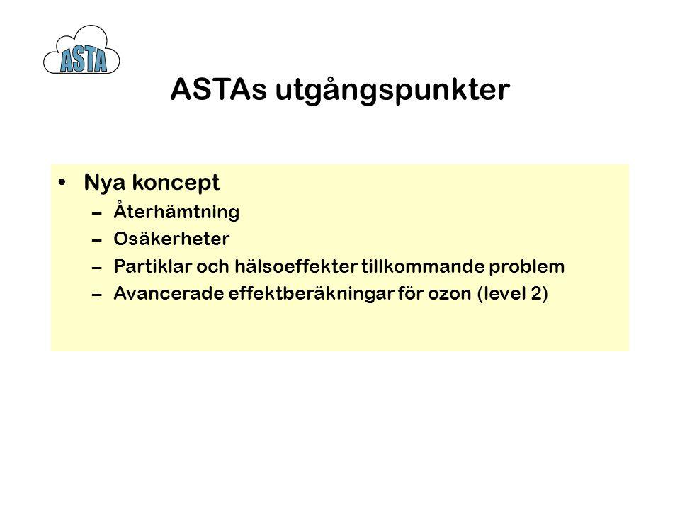ASTAs utgångspunkter 1998 –Politiskt beslut inom CLRTAP och EU inom 1-2 år.