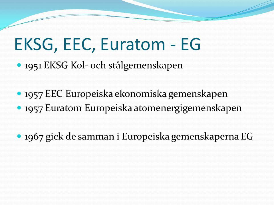 EKSG, EEC, Euratom - EG 1951 EKSG Kol- och stålgemenskapen 1957 EEC Europeiska ekonomiska gemenskapen 1957 Euratom Europeiska atomenergigemenskapen 1967 gick de samman i Europeiska gemenskaperna EG