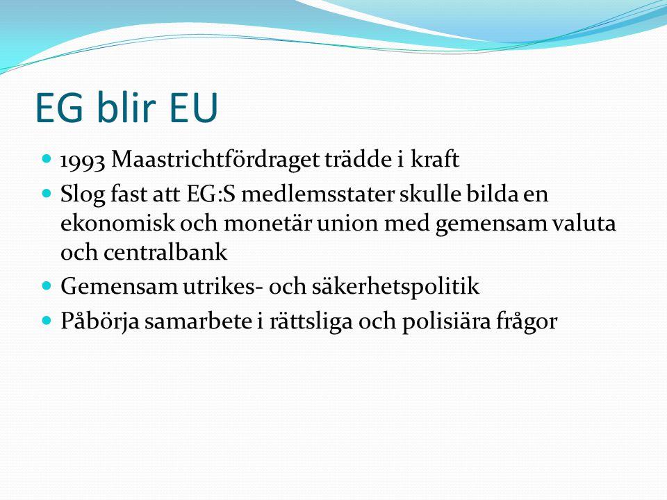 EG blir EU 1993 Maastrichtfördraget trädde i kraft Slog fast att EG:S medlemsstater skulle bilda en ekonomisk och monetär union med gemensam valuta och centralbank Gemensam utrikes- och säkerhetspolitik Påbörja samarbete i rättsliga och polisiära frågor