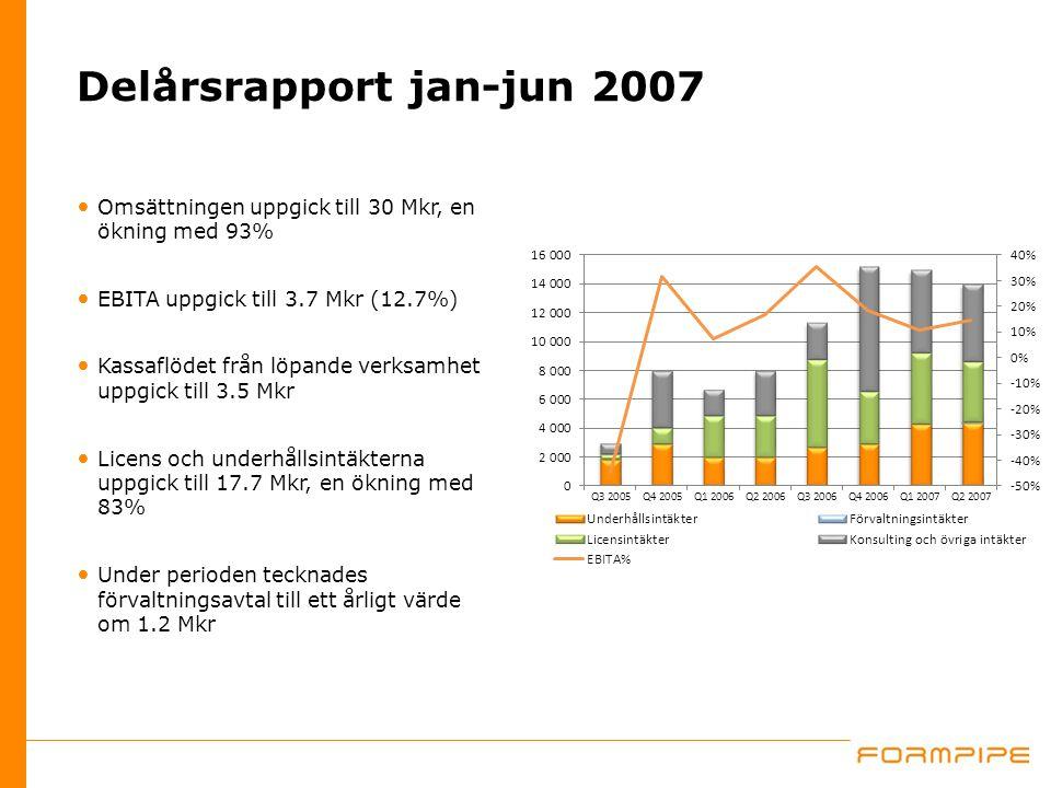 Omsättningen uppgick till 30 Mkr, en ökning med 93% EBITA uppgick till 3.7 Mkr (12.7%) Kassaflödet från löpande verksamhet uppgick till 3.5 Mkr Licens