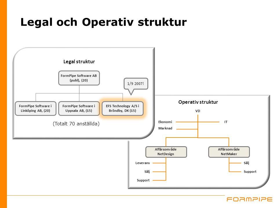 VD Ekonomi Marknad IT Affärsområde NetDesign Affärsområde NetMaker Leverans Sälj Support Sälj Support Operativ struktur Legal och Operativ struktur 1/