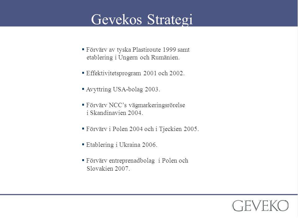  Förvärv av tyska Plastiroute 1999 samt etablering i Ungern och Rumänien.  Effektivitetsprogram 2001 och 2002.  Avyttring USA-bolag 2003.  Förvärv