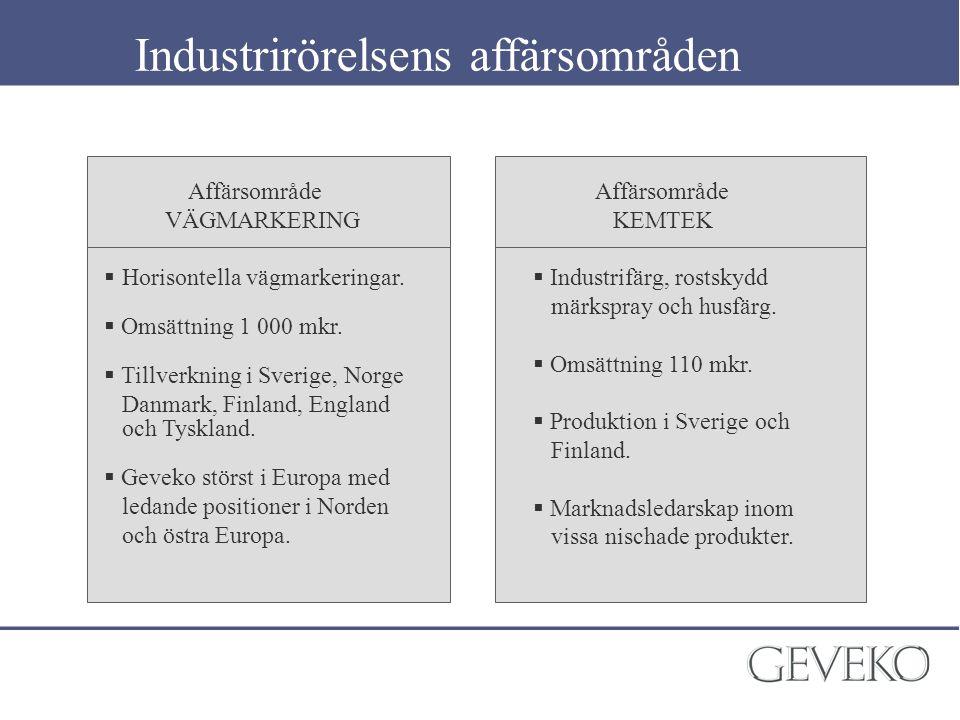 Västra Europa  Marknad ca 8 000 mkr/år  Låg tillväxt  Stor överkapacitet Östra Europa  Marknad ca 2 000 mkr/år  Tillväxt 5-8% per år  Fragmenterad struktur Marknaden för vägmarkeringar är mycket fragmenterad.