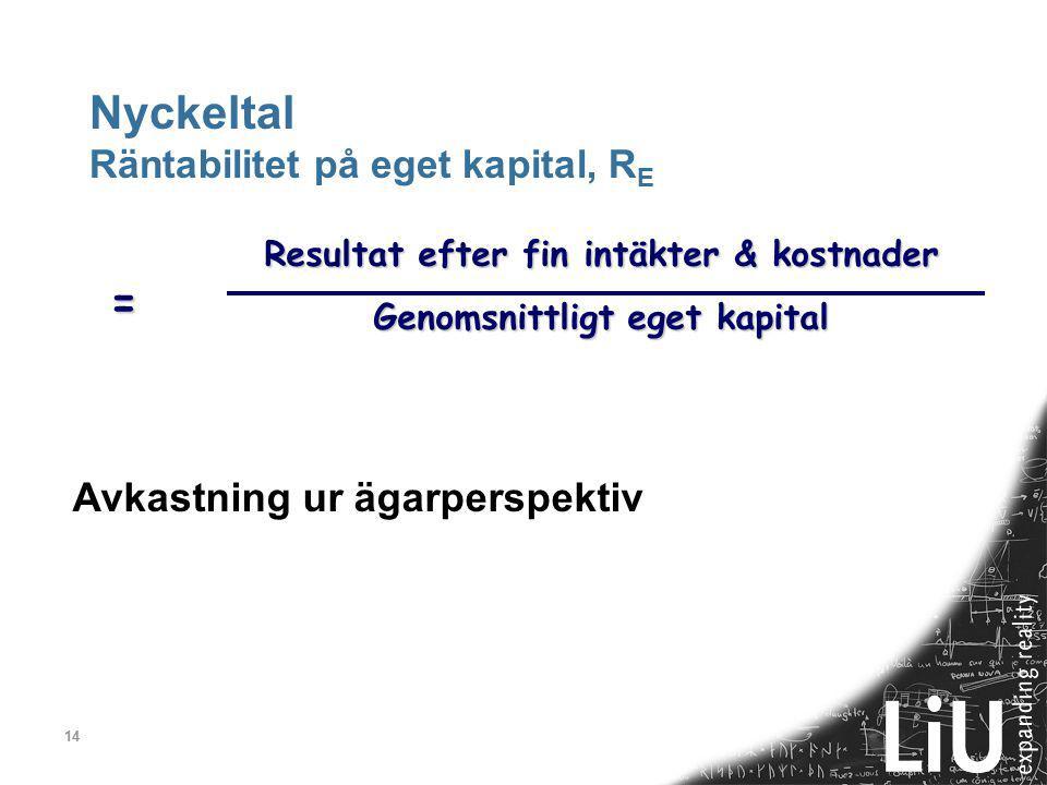 14 Nyckeltal Räntabilitet på eget kapital, R E Resultat efter fin intäkter & kostnader Genomsnittligt eget kapital = Avkastning ur ägarperspektiv