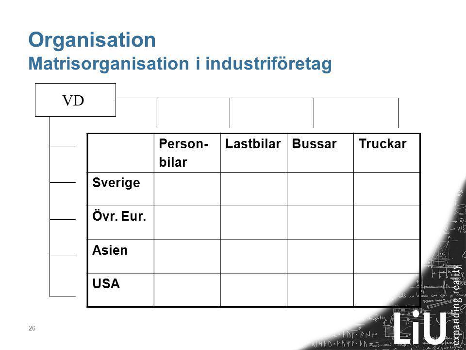 26 Organisation Matrisorganisation i industriföretag Person- bilar LastbilarBussarTruckar Sverige Övr. Eur. Asien USA VD