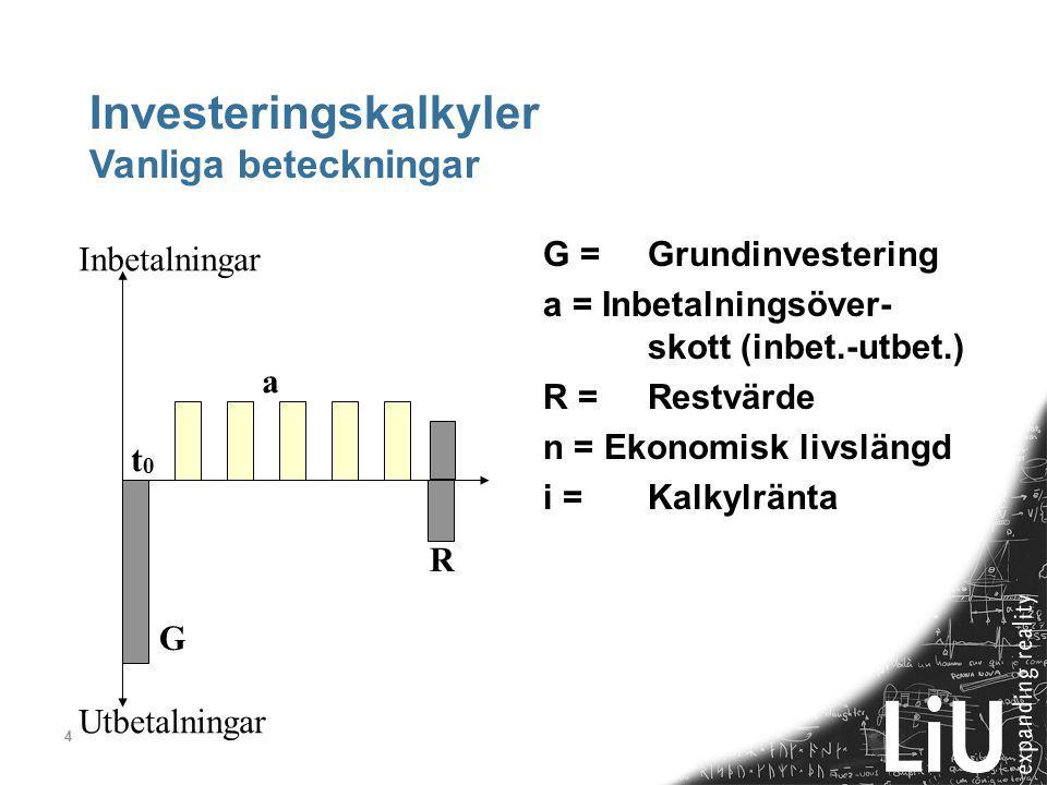 4 Investeringskalkyler Vanliga beteckningar G =Grundinvestering a = Inbetalningsöver- skott (inbet.-utbet.) R =Restvärde n = Ekonomisk livslängd i = Kalkylränta Inbetalningar Utbetalningar G a R t 0