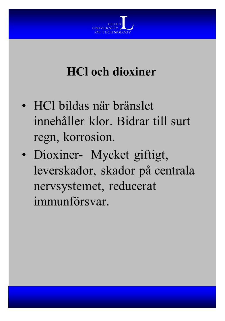 HCl och dioxiner HCl bildas när bränslet innehåller klor. Bidrar till surt regn, korrosion. Dioxiner- Mycket giftigt, leverskador, skador på centrala