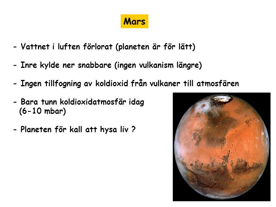 Mars - Vattnet i luften förlorat (planeten är för lätt) - Inre kylde ner snabbare (ingen vulkanism längre) - Ingen tillfogning av koldioxid från vulkaner till atmosfären - Bara tunn koldioxidatmosfär idag (6-10 mbar) - Planeten för kall att hysa liv