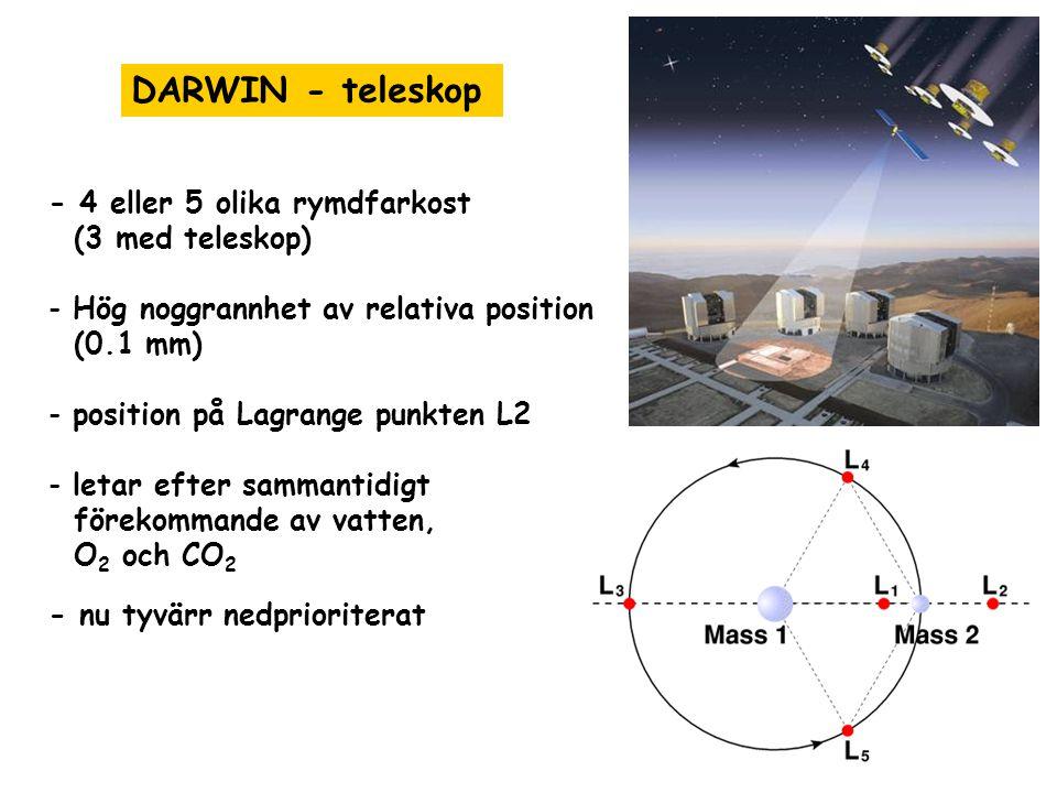 DARWIN - teleskop - 4 eller 5 olika rymdfarkost (3 med teleskop) - Hög noggrannhet av relativa position (0.1 mm) - position på Lagrange punkten L2 - letar efter sammantidigt förekommande av vatten, O 2 och CO 2 - nu tyvärr nedprioriterat