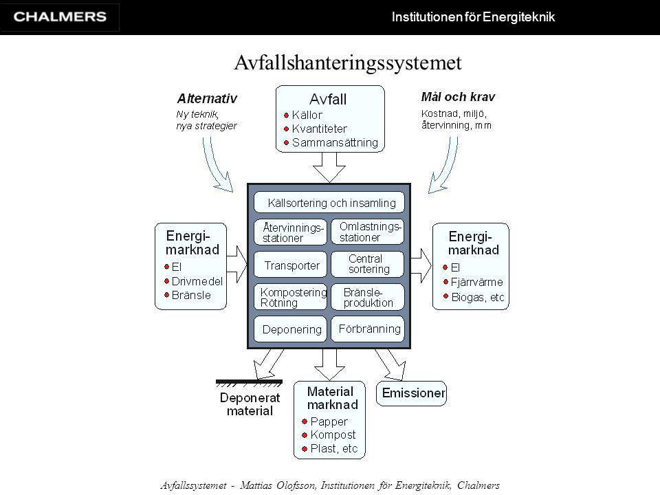 Institutionen för Energiteknik Avfallssystemet - Mattias Olofsson, Institutionen för Energiteknik, Chalmers Energimarknader Fjärrvärme: Avfall står för cirka 10 % av den svenska fjärrvärmeproduktionen.
