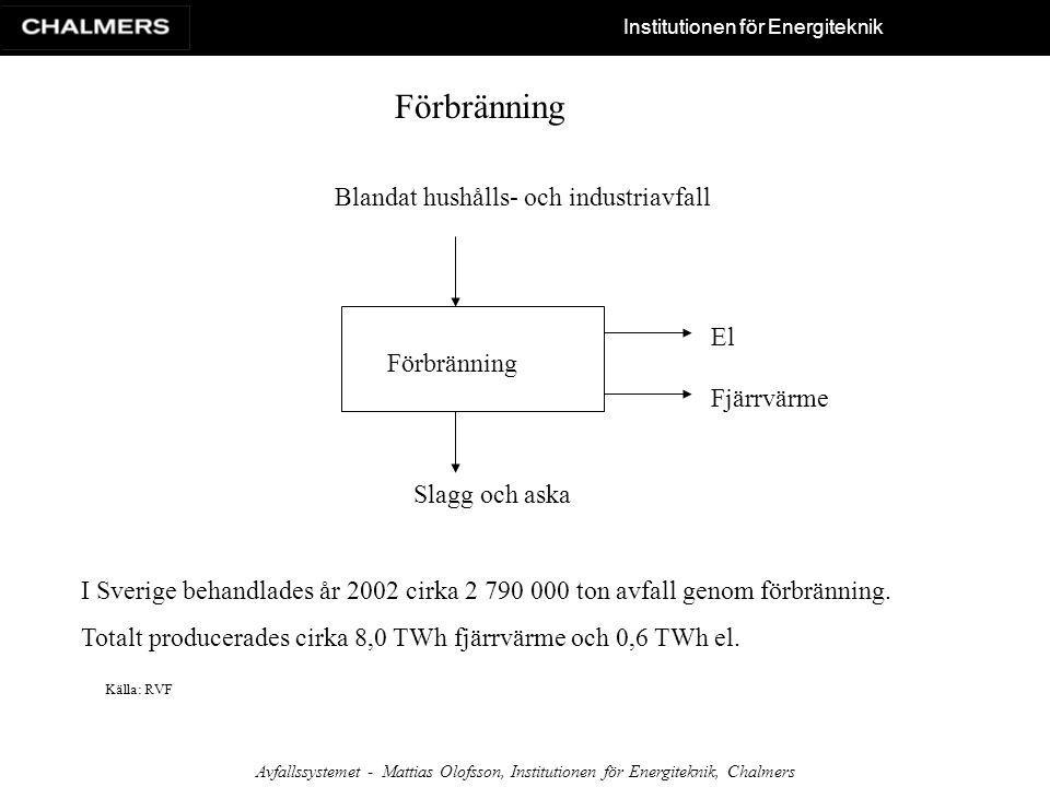 Institutionen för Energiteknik Avfallssystemet - Mattias Olofsson, Institutionen för Energiteknik, Chalmers Förbränning Blandat hushålls- och industri