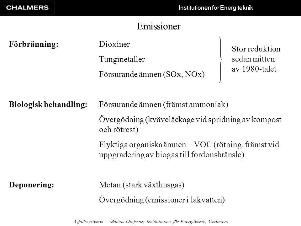 Institutionen för Energiteknik Avfallssystemet - Mattias Olofsson, Institutionen för Energiteknik, Chalmers Emissioner Förbränning:Dioxiner Tungmetall