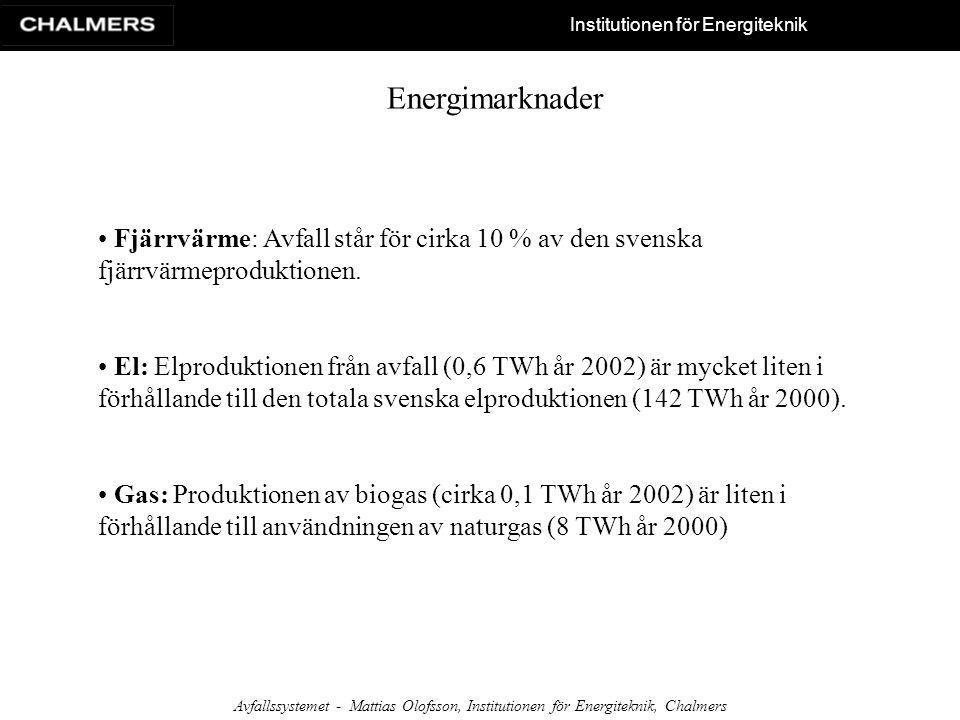 Institutionen för Energiteknik Avfallssystemet - Mattias Olofsson, Institutionen för Energiteknik, Chalmers Energimarknader Fjärrvärme: Avfall står fö