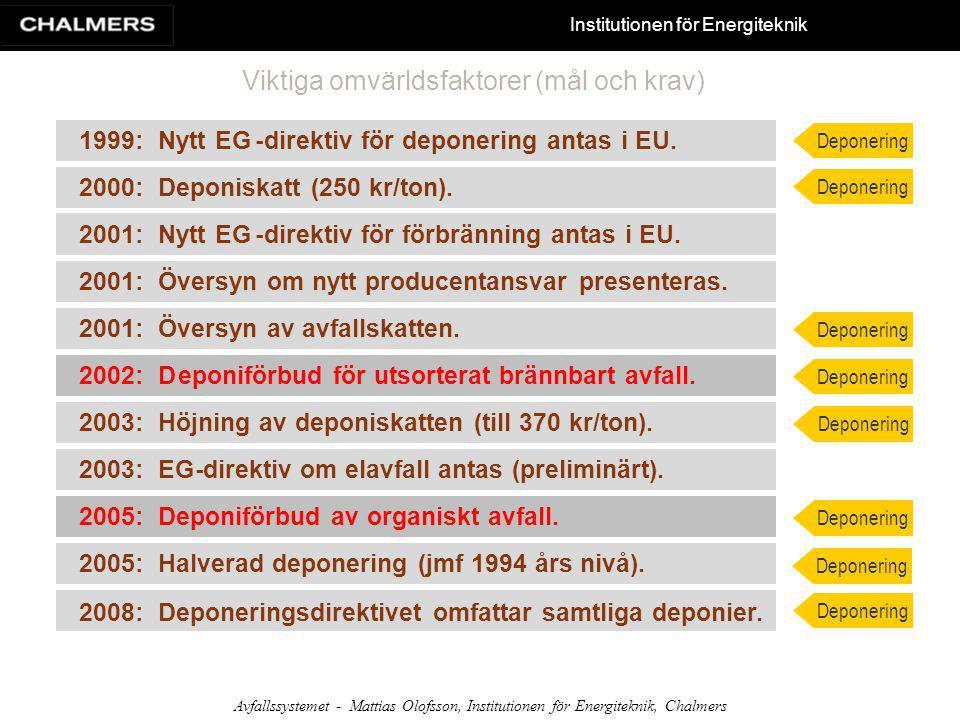 Institutionen för Energiteknik Avfallssystemet - Mattias Olofsson, Institutionen för Energiteknik, Chalmers Viktiga omvärldsfaktorer (mål och krav) 19