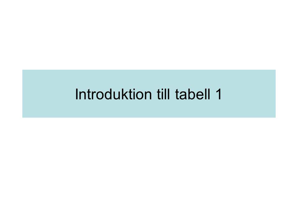 Tabell 1: Översikt över standardindelningar (1) Användning Tabell 1 är en lista med standardindelningar med breda tillämpningsområden, t.ex.