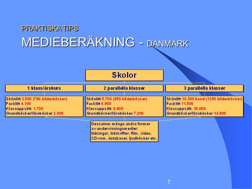 7 PRAKTISKA TIPS MEDIEBERÄKNING - DANMARK