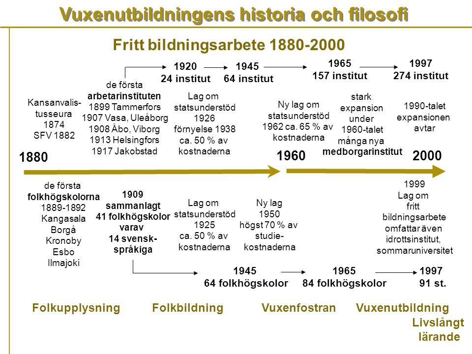 Vuxenutbildningens historia och filosofi 1880 1960 2000 Kansanvalis- tusseura 1874 SFV 1882 de första arbetarinstituten 1899 Tammerfors 1907 Vasa, Ule