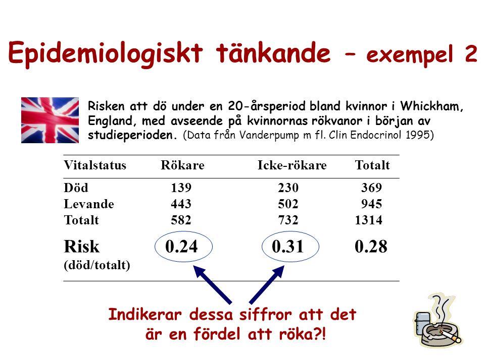 Epidemiologiskt tänkande – exempel 2 Risken att dö under en 20-årsperiod bland kvinnor i Whickham, England, med avseende på kvinnornas rökvanor i börj