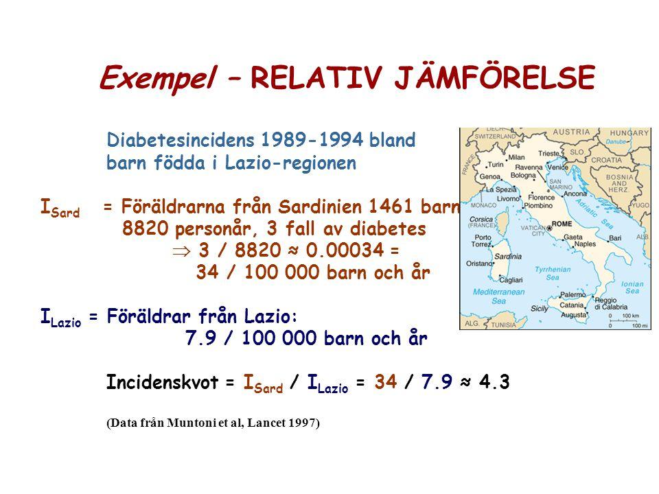 Exempel – RELATIV JÄMFÖRELSE Diabetesincidens 1989-1994 bland barn födda i Lazio-regionen I Sard = Föräldrarna från Sardinien 1461 barn, 8820 personår