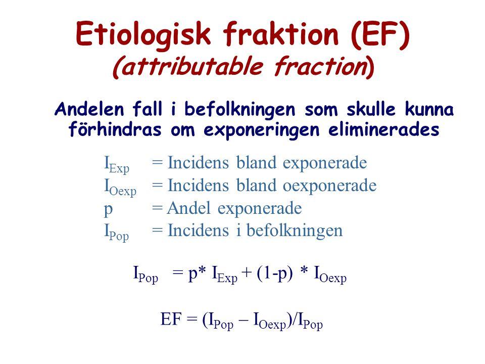 Etiologisk fraktion (EF) (attributable fraction) Andelen fall i befolkningen som skulle kunna förhindras om exponeringen eliminerades I Exp = Incidens
