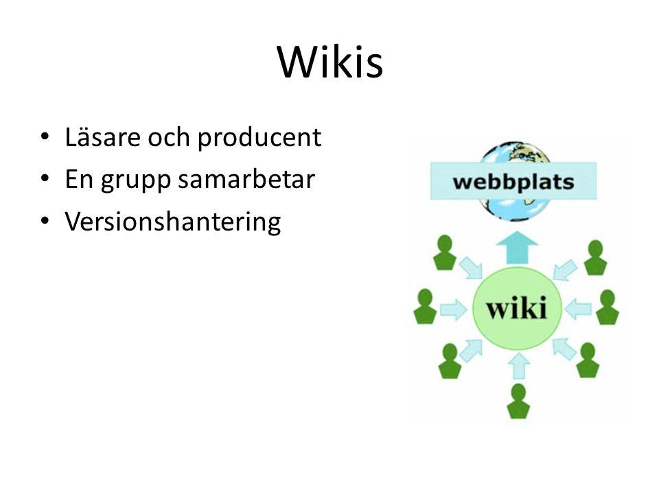 Wikis Läsare och producent En grupp samarbetar Versionshantering