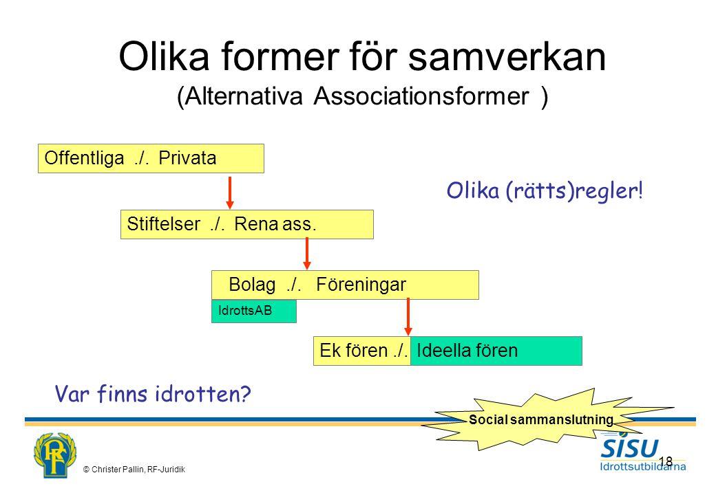 © Christer Pallin, RF-Juridik 18 Olika former för samverkan (Alternativa Associationsformer ) Offentliga./.
