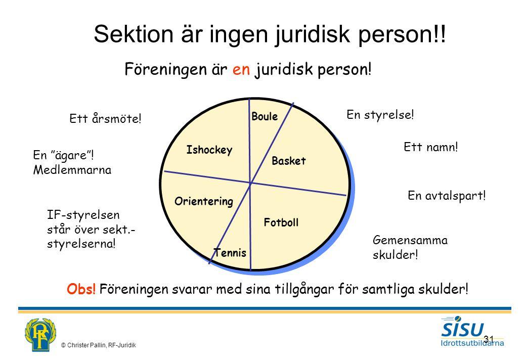 © Christer Pallin, RF-Juridik 31 Sektion är ingen juridisk person!.