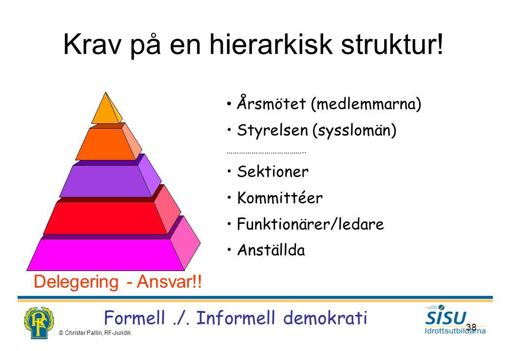 © Christer Pallin, RF-Juridik 38 Krav på en hierarkisk struktur.