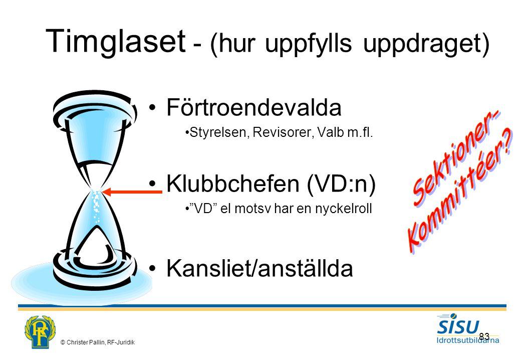 © Christer Pallin, RF-Juridik 83 Timglaset - (hur uppfylls uppdraget) Förtroendevalda Styrelsen, Revisorer, Valb m.fl.