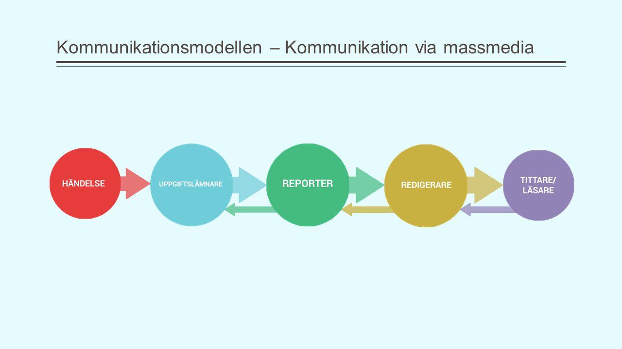 Kommunikationsmodellen – Kommunikation via massmedia