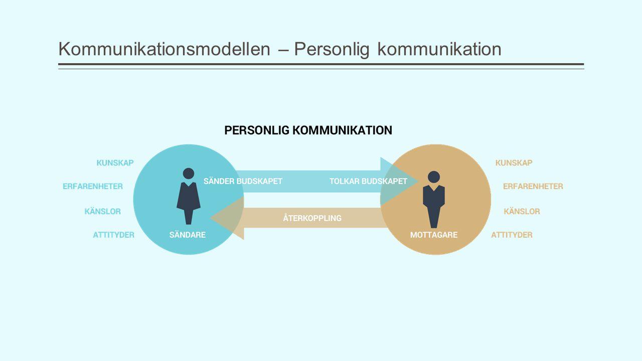 Kommunikationsmodellen – Personlig kommunikation