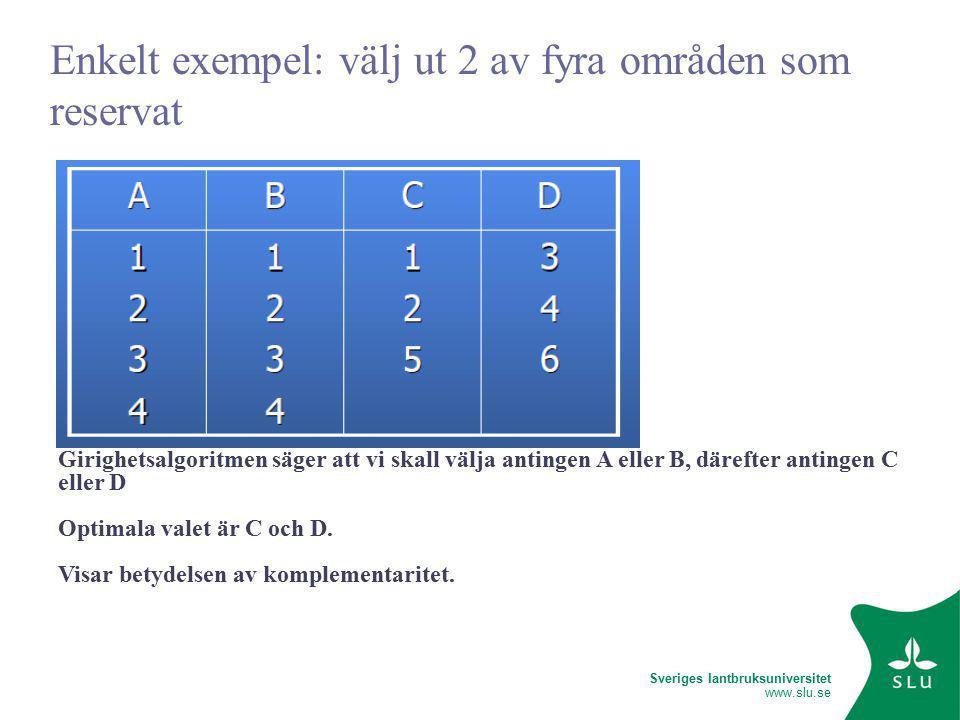 Sveriges lantbruksuniversitet www.slu.se Enkelt exempel: välj ut 2 av fyra områden som reservat A och B är hotspots.