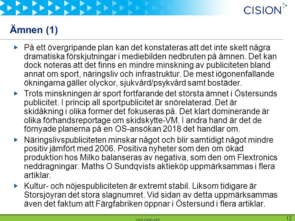 www.cision.com 12 Ämnen (1) På ett övergripande plan kan det konstateras att det inte skett några dramatiska förskjutningar i mediebilden nedbruten på