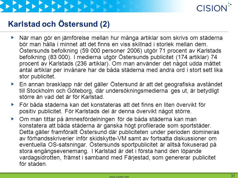 www.cision.com 31 Karlstad och Östersund (2) När man gör en jämförelse mellan hur många artiklar som skrivs om städerna bör man hålla i minnet att det