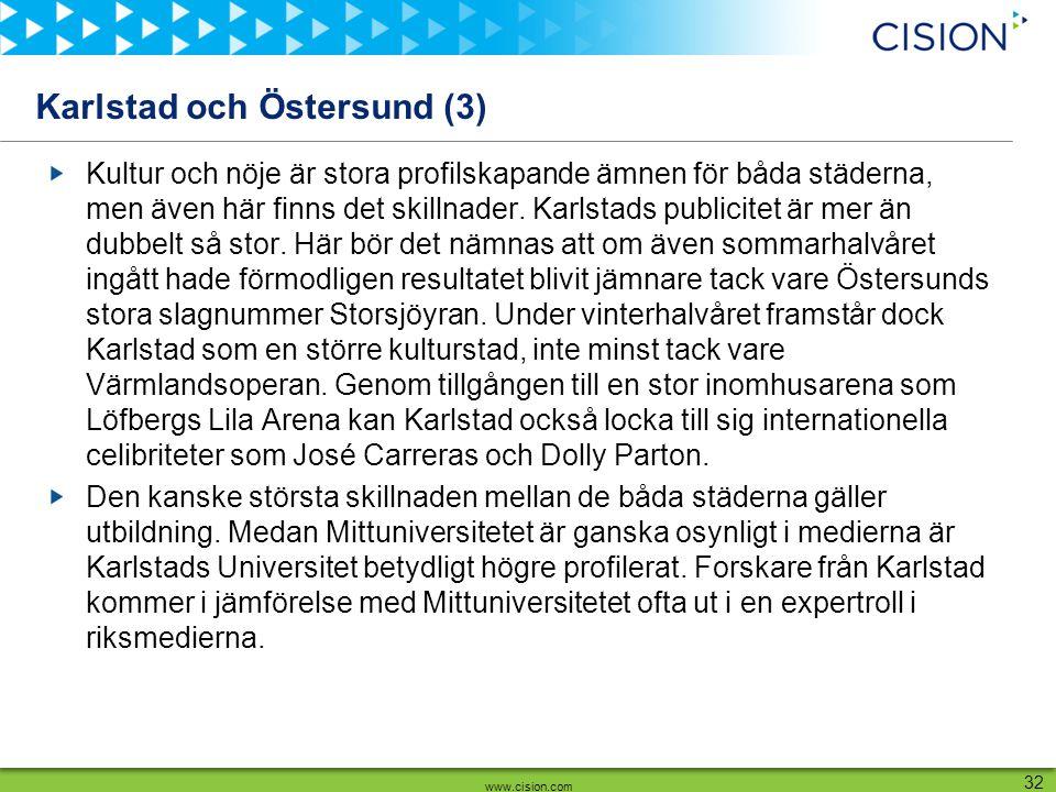 www.cision.com 32 Karlstad och Östersund (3) Kultur och nöje är stora profilskapande ämnen för båda städerna, men även här finns det skillnader. Karls
