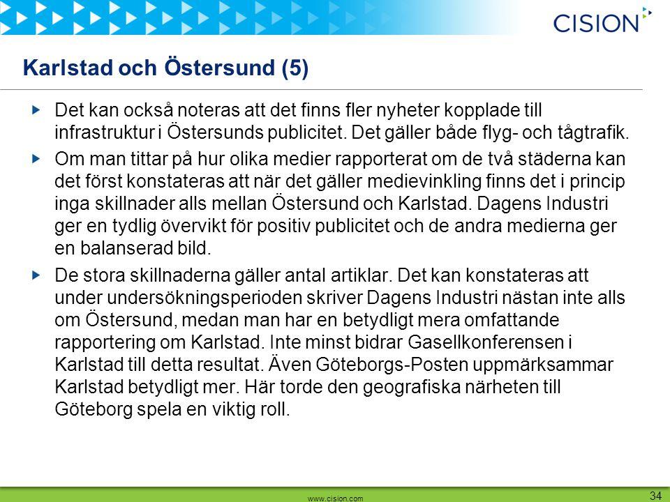 www.cision.com 34 Karlstad och Östersund (5) Det kan också noteras att det finns fler nyheter kopplade till infrastruktur i Östersunds publicitet. Det