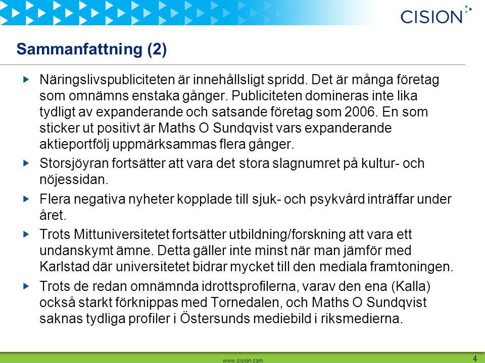 www.cision.com 4 Sammanfattning (2) Näringslivspubliciteten är innehållsligt spridd. Det är många företag som omnämns enstaka gånger. Publiciteten dom