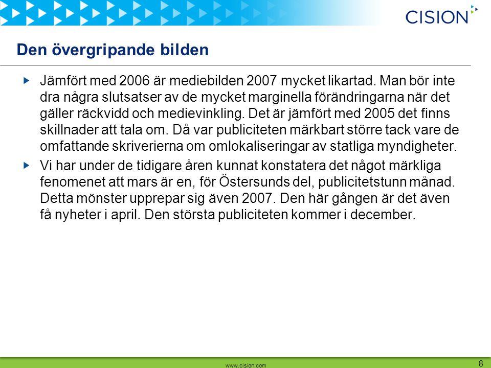 www.cision.com 19 Räckvidd Näringslivet Idrottsföreträdare Polisen Myndigheter Journalister Rikspolitiker 015 M30 M45 M 200720062005 Huvudaktörer (1) Östersund i media 2007