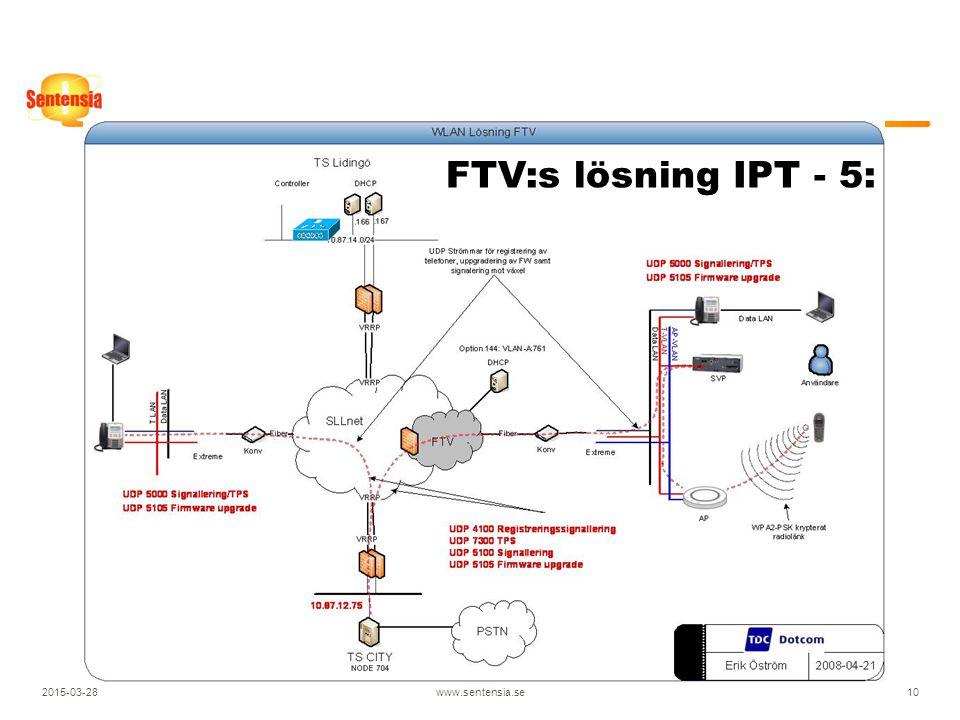 2015-03-28www.sentensia.se10 FTV:s lösning IPT - 5: