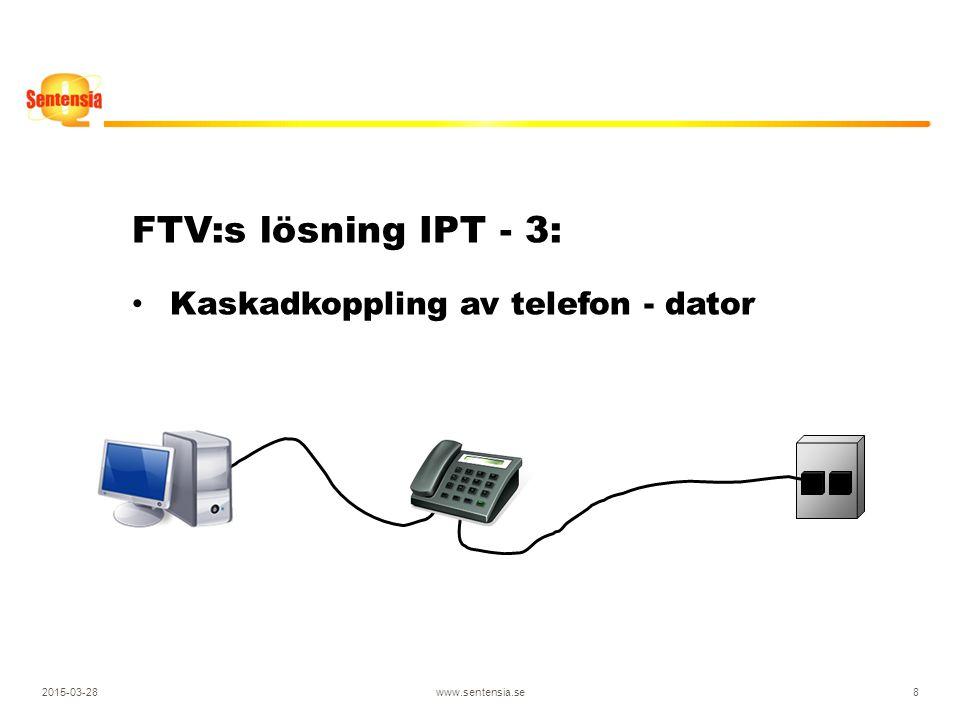 2015-03-28www.sentensia.se8 FTV:s lösning IPT - 3: Kaskadkoppling av telefon - dator