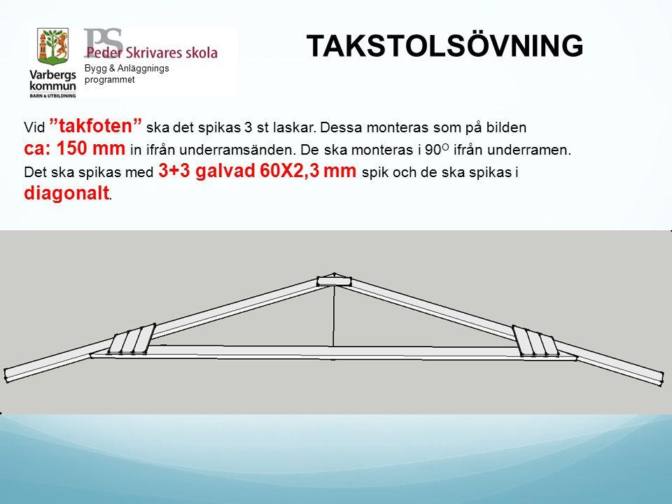 """Bygg & Anläggnings programmet TAKSTOLSÖVNING Vid """"takfoten"""" ska det spikas 3 st laskar. Dessa monteras som på bilden ca: 150 mm in ifrån underramsände"""