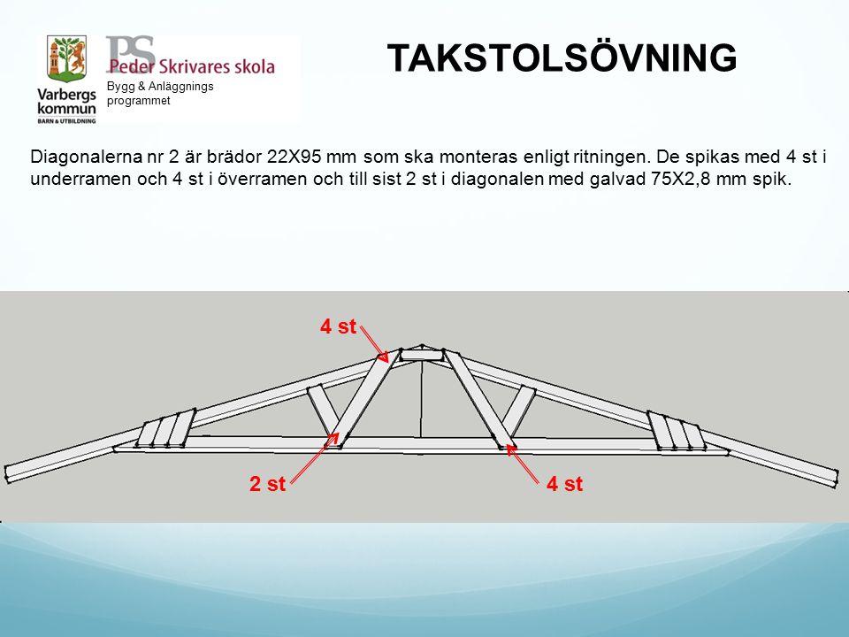 Bygg & Anläggnings programmet TAKSTOLSÖVNING Diagonalerna nr 2 är brädor 22X95 mm som ska monteras enligt ritningen. De spikas med 4 st i underramen o
