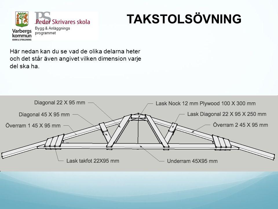 Bygg & Anläggnings programmet TAKSTOLSÖVNING Här nedan kan du se vad de olika delarna heter och det står även angivet vilken dimension varje del ska h
