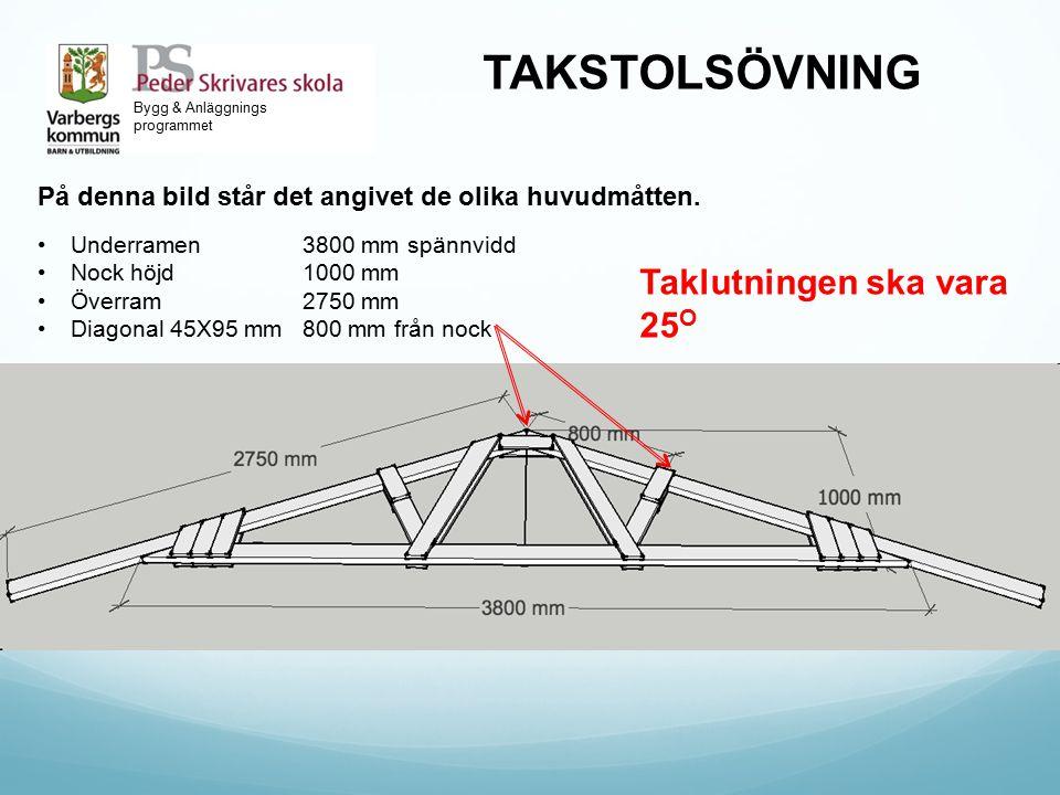 Bygg & Anläggnings programmet TAKSTOLSÖVNING På denna bild står det angivet de olika huvudmåtten. Underramen3800 mm spännvidd Nock höjd1000 mm Överram