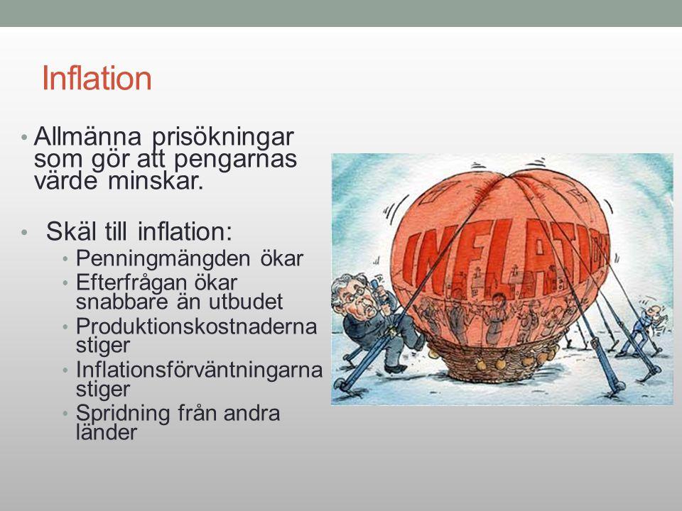 Inflation Allmänna prisökningar som gör att pengarnas värde minskar. Skäl till inflation: Penningmängden ökar Efterfrågan ökar snabbare än utbudet Pro