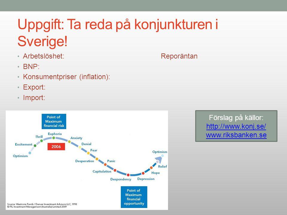 Uppgift: Ta reda på konjunkturen i Sverige! Arbetslöshet: Reporäntan BNP: Konsumentpriser (inflation): Export: Import: Källa: SCB, KI Förslag på källo