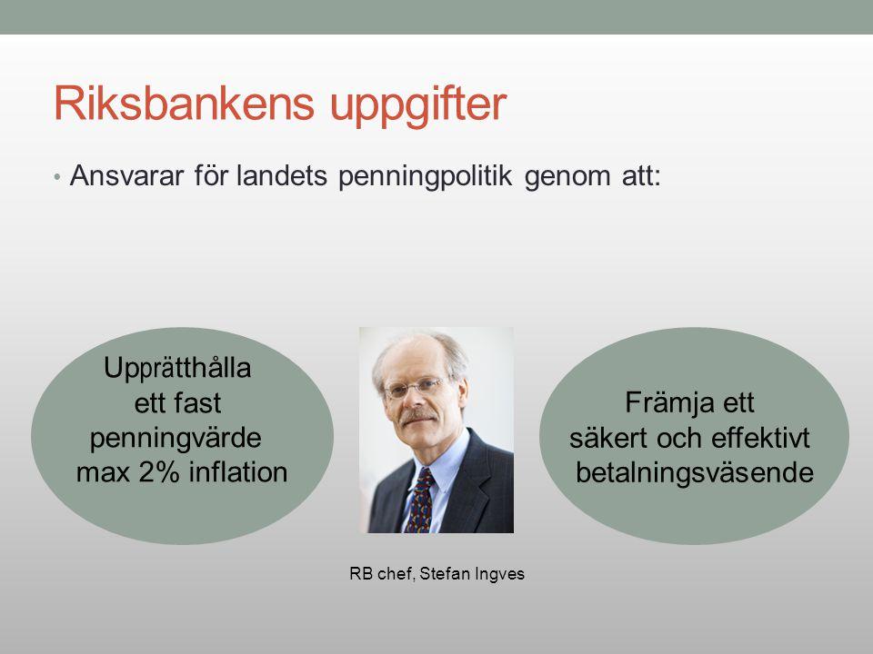 Riksbankens uppgifter Ansvarar för landets penningpolitik genom att: Up prä tthålla ett fast penningvärde max 2% inflation Främja ett säkert och effek