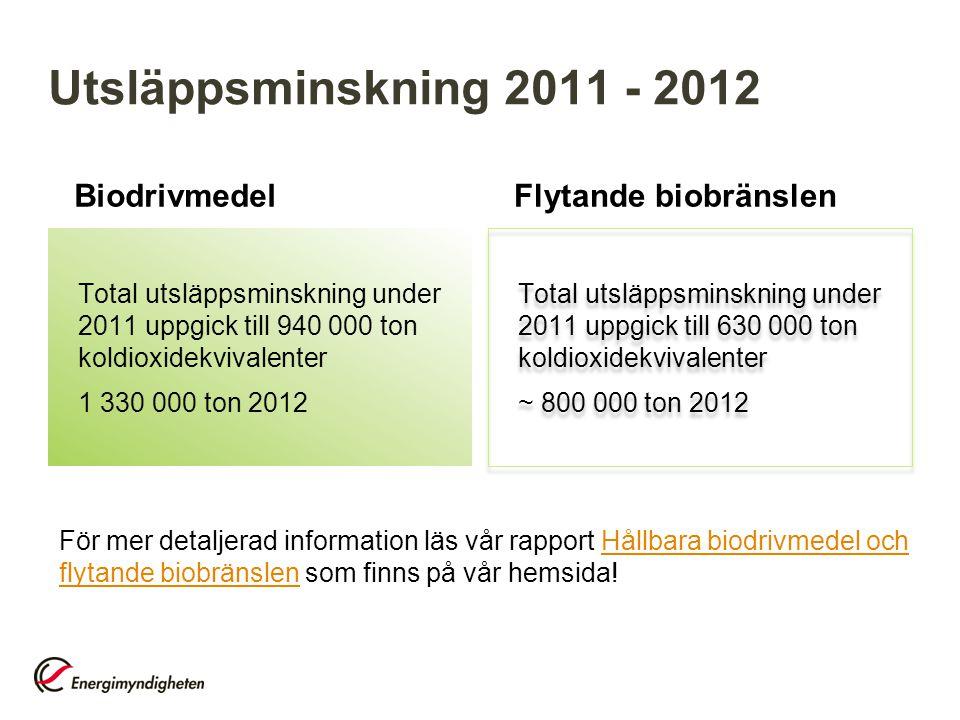 Utsläppsminskning 2011 - 2012 Biodrivmedel Total utsläppsminskning under 2011 uppgick till 940 000 ton koldioxidekvivalenter 1 330 000 ton 2012 Flytan