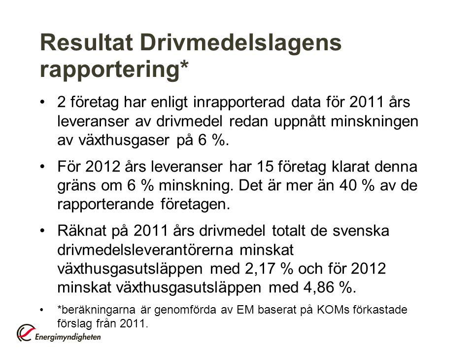 Resultat Drivmedelslagens rapportering* 2 företag har enligt inrapporterad data för 2011 års leveranser av drivmedel redan uppnått minskningen av växt