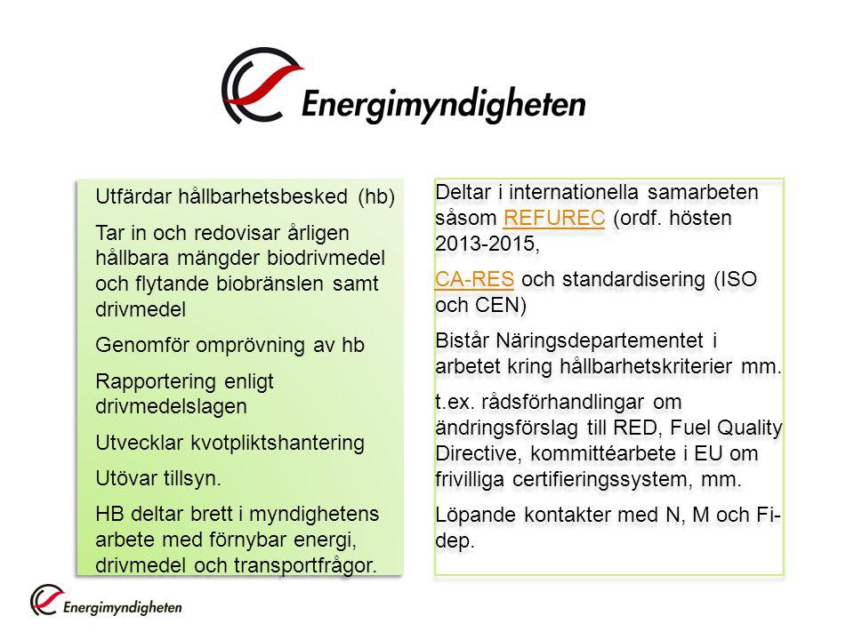 Utfärdar hållbarhetsbesked (hb) Tar in och redovisar årligen hållbara mängder biodrivmedel och flytande biobränslen samt drivmedel Genomför omprövning